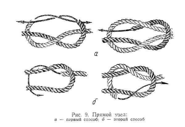 Вязание морского узла прямого